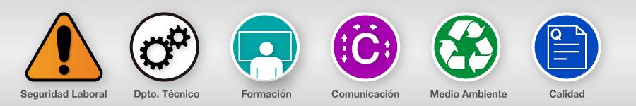Visual Safety - Coordinación con los departamentos de nuestros clientes